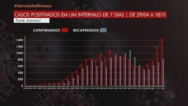 Cidades da Região Sul do RS registram 1.442 novos casos de coronavírus em sete dias - Assista ao vídeo.