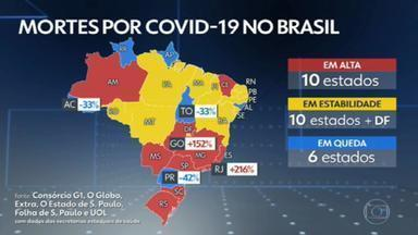 Brasil ultrapassa os 170 mil mortos por Covid - As médias de mortes e de casos continua em alta. Nas últimas 24 horas, 638 mortes e 33.445 novos casos foram registrados, segundo balanço do consórcio de veículos da imprensa.