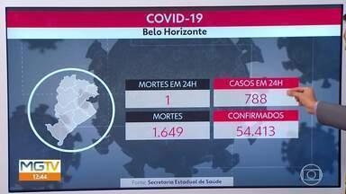BH registra quase 800 casos de Covid-19 em 24 horas - Ocupação de leitos dedicados à pandemia já supera 40% da capacidade potencial da cidade, do máximo que já se conseguiu mobilizar na rede, tanto de enfermaria quanto de UTI.