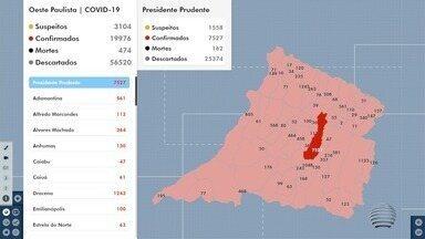Presidente Prudente registra mais 97 casos positivos de Covid-19 - Boletim oficial indica que 61 pessoas estão hospitalizadas, 16 delas em Unidade de Terapia Intensiva (UTI).
