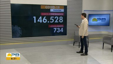 Paraíba tem 146.528 casos confirmados de coronavírus - Dados são das últimas 24h