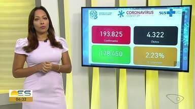 ES confirma mais 26 morte e 1.852 casos de Covid-19, no ES - Assista.