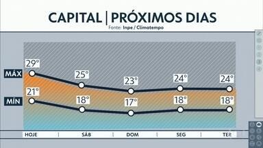 Sábado e domingo terão temperaturas mais baixas na Grande São Paulo - Chuva aumenta bastante no domingo e na segunda-feira.