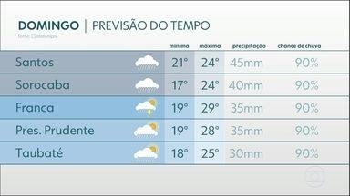 Domingo será de chuva na capital - Previsão é que o acumulado chegue a 30 milímetros.