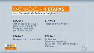 Secretaria da Saúde define a logística de vacinação contra a Covid-19 em Sergipe - Secretaria da Saúde define a logística de vacinação contra a Covid-19 em Sergipe.