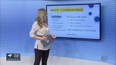 Confira os dados de Covid-19 no Sul de Minas nesta quinta-feira - Confira os dados de Covid-19 no Sul de Minas nesta quinta-feira