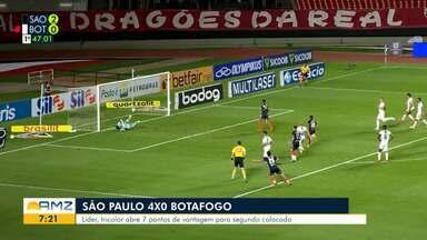 Confira os destaques do esporte com Thiago Guedes - Confira os destaques do esporte com Thiago Guedes.