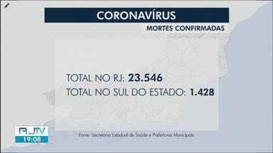 Cinco cidades da região registram novas mortes por coronavírus - Ao todo, mais sete pessoas morreram pela doença na região. Informações foram divulgadas pelas Secretarias Municipais de Saúde.