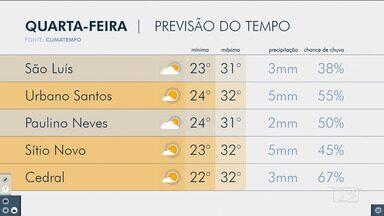Veja as variações das temperaturas no Maranhão - Confira a previsão do tempo nesta quarta-feira (30) em São Luís e também no interior do estado.