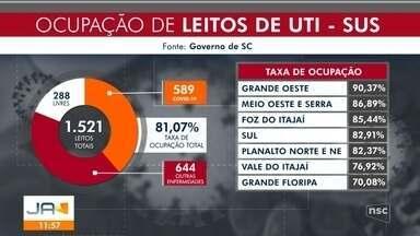 Taxa de ocupação de leitos de UTI SUS é de 81% em SC - Taxa de ocupação de leitos de UTI SUS é de 81% em SC