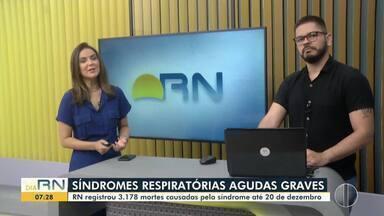 RN registrou 3.178 mortes por síndromes respiratórias graves em 2020 - RN registrou 3.178 mortes por síndromes respiratórias graves em 2020