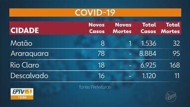 Região soma 60.119 casos de Covid-19, sendo 1.031 mortes - Veja as atualizações nas cidades.