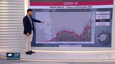 Minas Gerais tem recorde de média móvel de casos da Covid-19 - Veja os números da pandemia no estado.