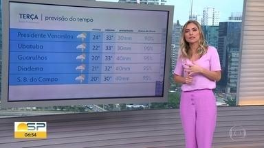 Previsão é de calor e possibilidade de temporais para esta segunda-feira em São Paulo - Entre quarta e quinta-feira chance de chuva aumenta.