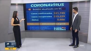 SC contabiliza 5,8 mil mortes por Covid-19 e 541 mil casos - SC contabiliza 5,8 mil mortes por Covid-19 e 541 mil casos