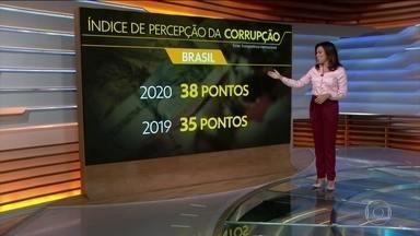 Brasil fica estagnado em patamar ruim no ranking internacional de percepção da corrupção - A Transparência Internacional divulgou o índice de percepção da corrupção, um estudo anual sobre corrupção no mundo, e a situação do Brasil, segundo o estudo, mudou muito pouco. A nota do Brasil passou de 35 para 38 pontos, variação que não é estatisticamente significativa, pois está dentro da margem de erro da pesquisa. O resultado aponta estagnação em um patamar ruim.