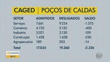 Caged divulgou os números de geração de empregos referentes à 2020 - Caged divulgou os números de geração de empregos referentes à 2020