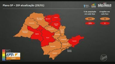 Cidades do estado de São Paulo sofrem reclassificação no Plano SP - Sorocaba e Presidente Prudente entraram na fase laranja e Ribeirão Preto entrou na fase vermelha.