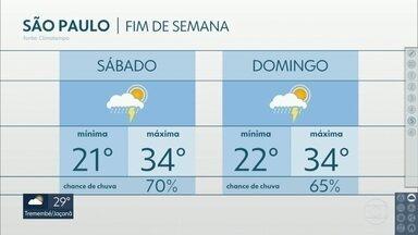 Último fim de semana de janeiro deve ser o mais quente do mês - Veja também: qual a tendência para fevereiro, que começa na segunda-feira.