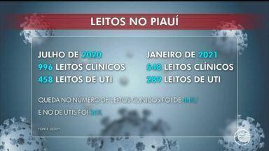 Número de leitos de UTI cai quase 40% em relação a 2020 no Piauí - Número de leitos de UTI cai quase 40% em relação a 2020 no Piauí