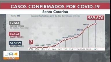 Mais 2,5 mil novos casos de coronavírus foram confirmados - Mais 2,5 mil novos casos de coronavírus foram confirmados