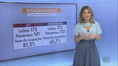 Veja os números do coronavírus em Ribeirão Preto, SP - Hospitais estão com 254 pessoas internadas para tratamento da Covid-19.