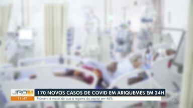 170 novos casos em Ariquemes em 24h - Número é maior do que o registro da capital em 46%.