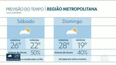 Veja a previsão do tempo para o fim de semana no Rio - Ainda há chance de chuva forte para este sábado (6).