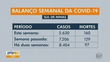 Veja o balanço semanal da Covid-19 no Sul de Minas - Veja o balanço semanal da Covid-19 no Sul de Minas