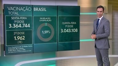 Brasil registra 3.364.744 de pessoas vacinadas contra a Covid-19 - O total de vacinados representa apenas 1,59% da população brasileira.