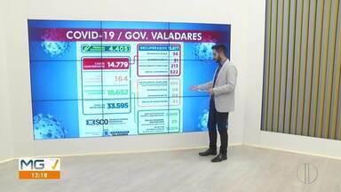 Coronavírus: Confira as últimas atualizações em Governador Valadares - Município tem mais de 11 mil casos confirmados.