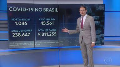 Brasil tem 238 mil mortes por Covid e 9,8 milhões de casos - O país registrou 1.046 mortes pela Covid-19 nas últimas 24 horas.