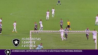 Já rebaixado, Botafogo enfrenta o São Paulo na próxima rodada do Brasileirão - Já rebaixado, Botafogo enfrenta o São Paulo na próxima rodada do Brasileirão