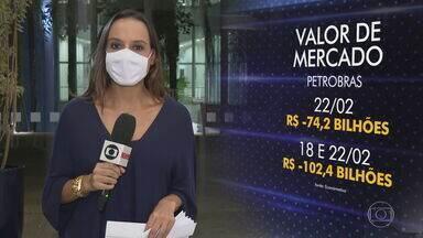 Petrobras perde R$74 bi em valor de mercado apenas nesta segunda (22) - Foi a segunda maior queda diária em valor de mercado da estatal desde o início do Plano Real, ou seja, em 27 anos. Com a nova queda, a estatal perdeu mais de R$ 100 bi em valor de mercado.