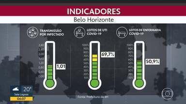 Indicadores da Covid-19 têm piora em Belo Horizonte - Os números são usados como parâmetro para definir os rumos da flexibilização na capital.