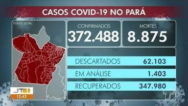 Acompanhe o número de casos da Covid em Santarém e no Pará - Em todo o estado já são mais de 372 mil pessoas infectadas pelo novo coronavírus.