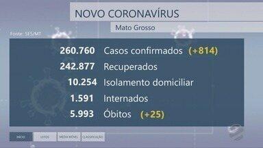 Mato Grosso tem apenas 3 leitos de UTI para pacientes com Covid - Mato Grosso tem apenas 3 leitos de UTI para pacientes com Covid