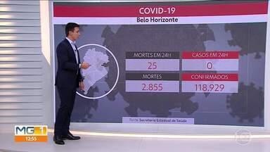 Belo Horizonte tem 25 mortes pela Covid-19 nas últimas 24 horas - Capital se aproxima dos 3 mil mortos pela doença.