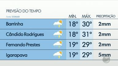Veja a previsão do tempo para a região de Ribeirão Preto - Há chances de chuva, mas volume não é alto.