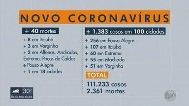 Veja a taxa de ocupação dos leitos de UTI no Sul de Minas - Veja a taxa de ocupação dos leitos de UTI no Sul de Minas
