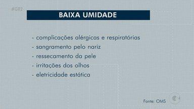 Sertão deve ficar com umidade do ar em nível baixo até domingo (14) - É o que alerta a APAC