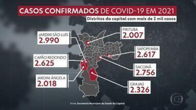 Zona Sul da capital concentra distritos com mais casos de Covid-19 em 2021 - Jardim São Luis teve quase três mil casos neste ano.