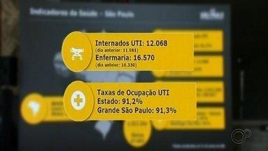 Número de pacientes internados em UTI é o maior já registrado em SP - O número de pacientes internados em UTI é o maior já registrado no estado de São Paulo e a ocupação dos hospitais está cada vez mais perto do colapso.