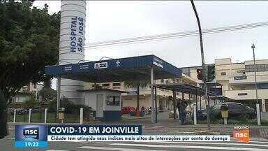 Joinville tem atingido seus índices mais altos de internações por conta da Covid-19 - Joinville tem atingido seus índices mais altos de internações por conta da Covid-19