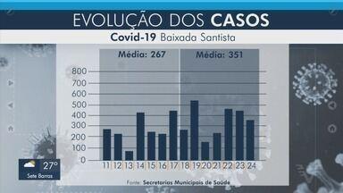 Confira a média móvel da Covid-19 na Baixada Santista - Região atingiu 88,2% de ocupação nos leitos.