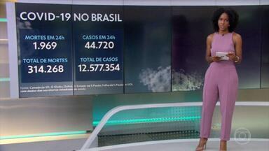 Brasil tem quase 2 mil mortes por Covid em 24 horas; média de mortes bate recorde pelo 4º dia seguido. - País registra 12.577.354 casos e 314.268 óbitos por Covid-19 desde o início da pandemia, segundo balanço do consórcio de veículos de imprensa