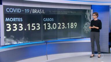 Brasil registra 1.623 mortes por Covid-19 em 24 horas - Segundo o consórcio dos veículos de imprensa, a média de casos está em 63.691 infecções por dia. Ao todo, 333.153 pessoas morreram pela doença o Brasil e mais de 13 milhões testaram positivo.
