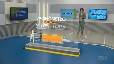 Vacinômetro: veja o número de vacinados em Maringá - Dados são da prefeitura.