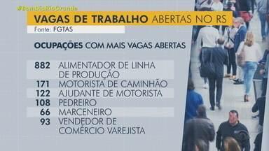 Agências FGTAS/Sine oferecem mais de 4 mil vagas de trabalho no RS - Assista ao vídeo.