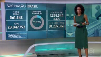 Brasil já aplicou mais de 31,2 milhões de vacinas, somando primeira e segunda doses. - Levantamento junto a secretarias de Saúde aponta que 23.847.792 pessoas tomaram a primeira dose e 7.391.544 a segunda. G1, 'O Globo', 'Extra', 'Estadão', 'Folha' e UOL divulgam diariamente os dados de imunização no país.